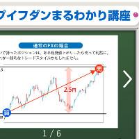 アイネット証券FX『シストレi-NET』です。