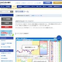 ジャパンネット銀行のテクニカるナビです。