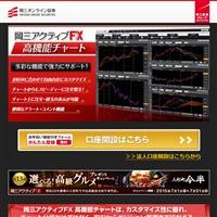 岡三アクティブFXのチャートです。