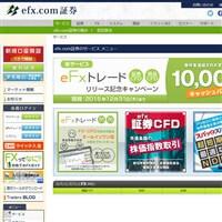efx.com証券です。
