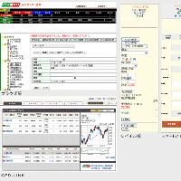 インヴァスト証券のくりっく株365ツールです。